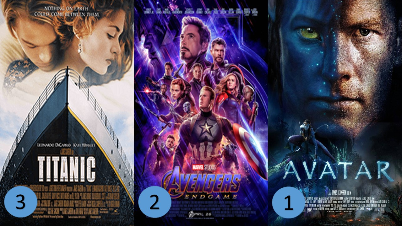 Titanic Director James Cameron Congrats Avengers Endgame for Breaking Record - Ankit2World