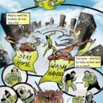 Raj Comics Special: Nagraj Strikes: The Attack of Coronaman – Ankit2World